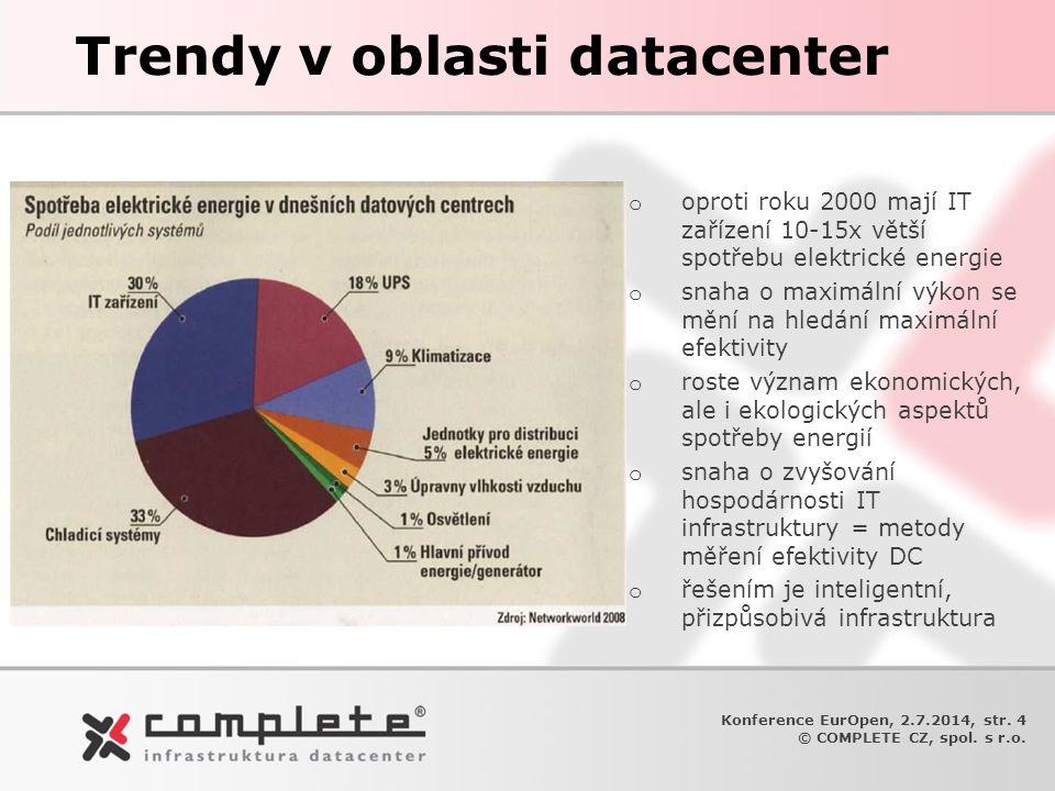 Trendy v oblasti datacenter o oproti roku 2000 mají IT zařízení 10-15x větší spotřebu elektrické energie o snaha o maximální výkon se mění na hledání