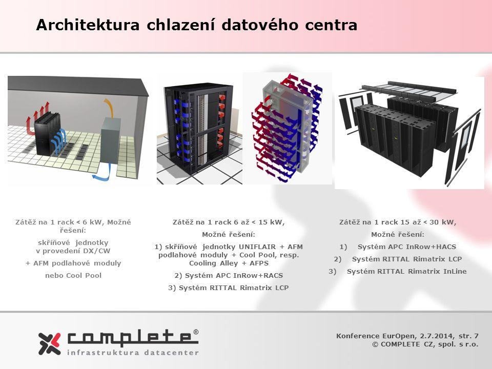 Architektura chlazení datového centra Konference EurOpen, 2.7.2014, str. 7 © COMPLETE CZ, spol. s r.o. Zátěž na 1 rack < 6 kW, Možné řešení: skříňové