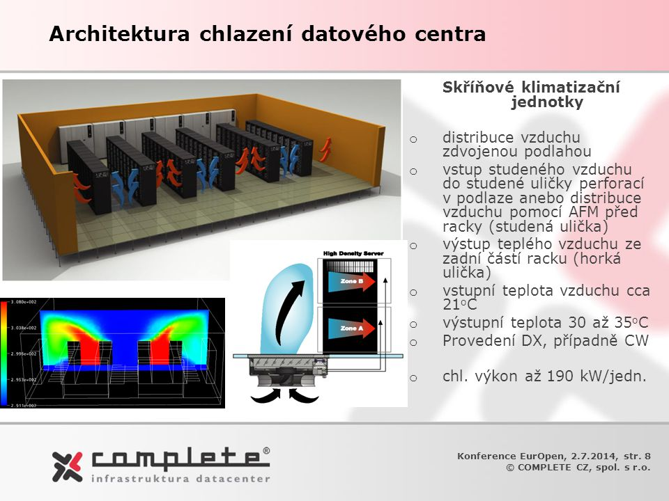 Architektura chlazení datového centra Skříňové klimatizační jednotky o distribuce vzduchu zdvojenou podlahou o vstup studeného vzduchu do studené ulič
