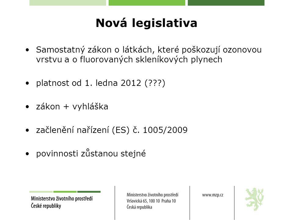 Nová legislativa •Samostatný zákon o látkách, které poškozují ozonovou vrstvu a o fluorovaných skleníkových plynech •platnost od 1. ledna 2012 (???) •