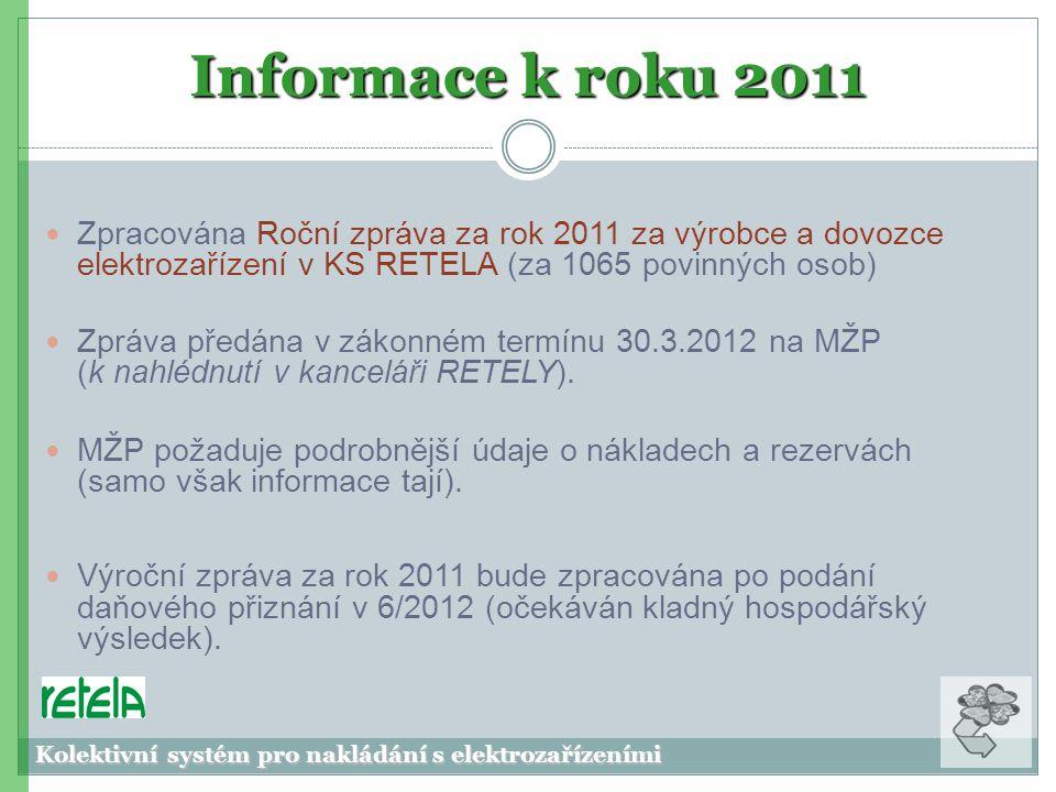 Informace k roku 2011  Zpracována Roční zpráva za rok 2011 za výrobce a dovozce elektrozařízení v KS RETELA (za 1065 povinných osob)  Zpráva předána v zákonném termínu 30.3.2012 na MŽP (k nahlédnutí v kanceláři RETELY).