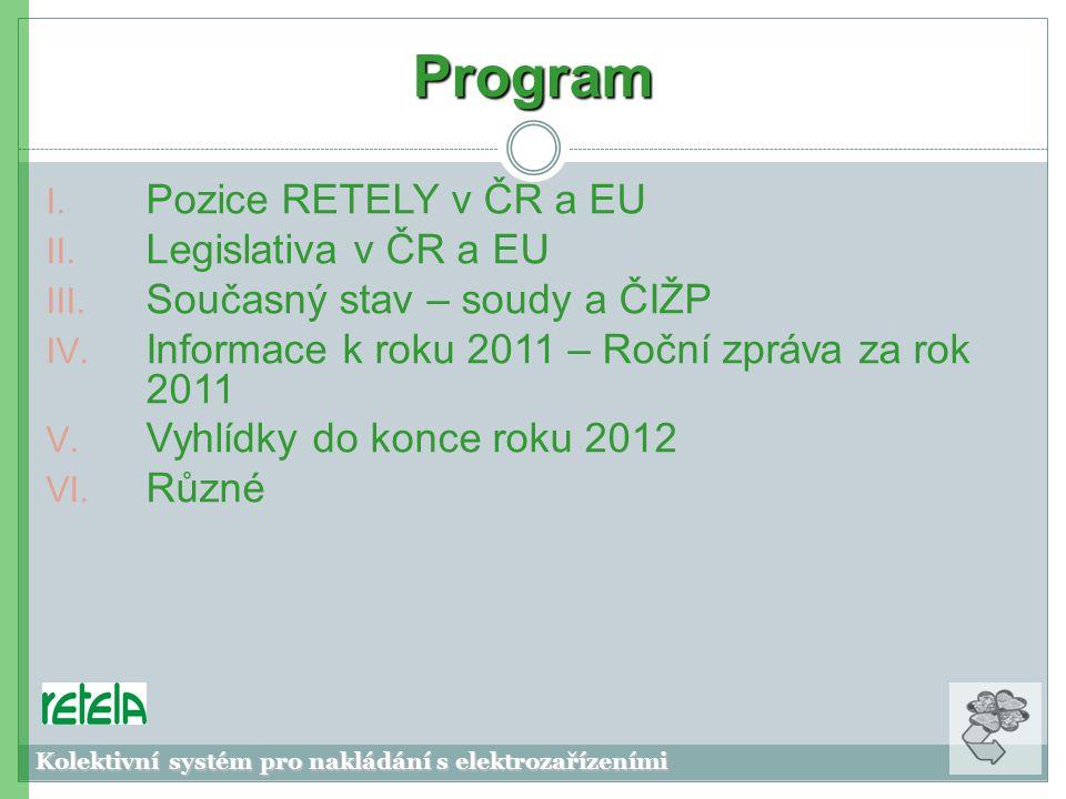 Program I. Pozice RETELY v ČR a EU II. Legislativa v ČR a EU III.