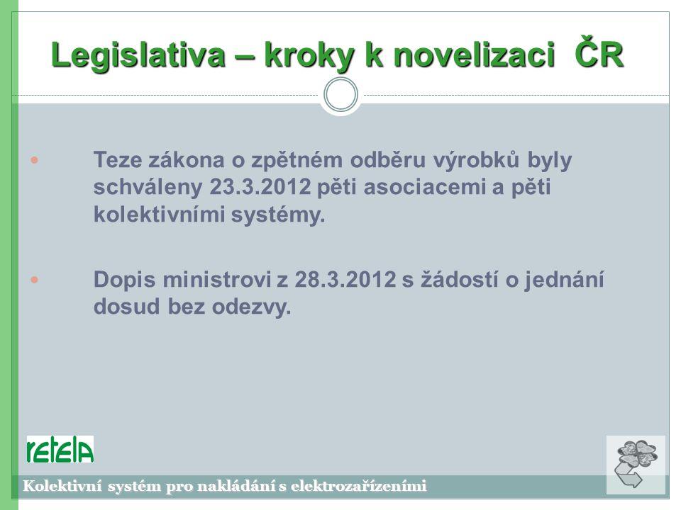 Legislativa – kroky k novelizaci ČR  Teze zákona o zpětném odběru výrobků byly schváleny 23.3.2012 pěti asociacemi a pěti kolektivními systémy.