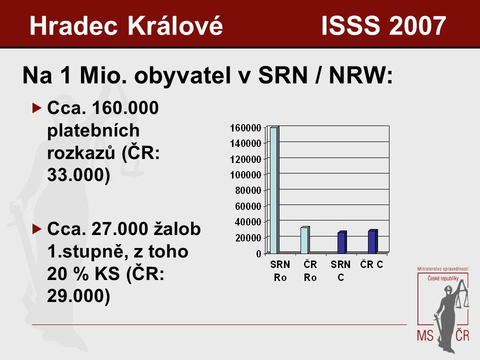 Na 1 Mio. obyvatel v SRN / NRW:  Cca. 160.000 platebních rozkazů (ČR: 33.000)  Cca. 27.000 žalob 1.stupně, z toho 20 % KS (ČR: 29.000) Hradec Králov