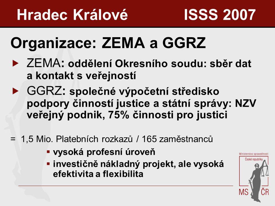 Organizace: ZEMA a GGRZ  ZEMA: oddělení Okresního soudu: sběr dat a kontakt s veřejností  GGRZ: společné výpočetní středisko podpory činností justice a státní správy: NZV veřejný podnik, 75% činnosti pro justici = 1,5 Mio.