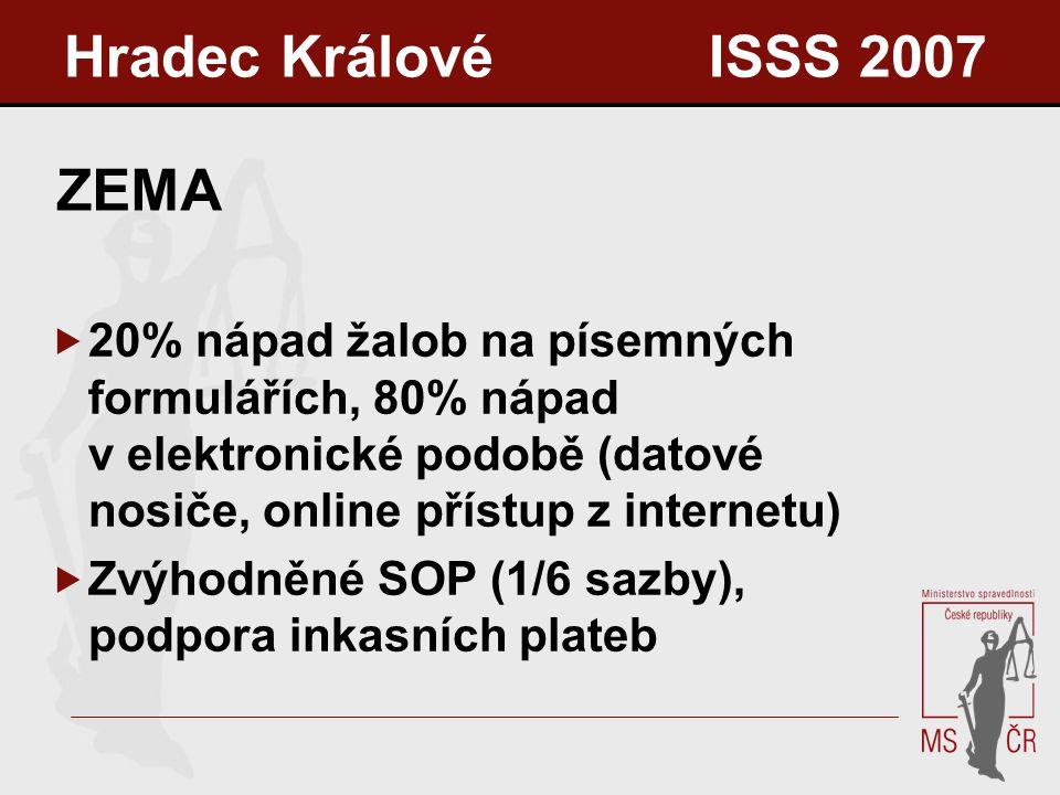 ZEMA  20% nápad žalob na písemných formulářích, 80% nápad v elektronické podobě (datové nosiče, online přístup z internetu)  Zvýhodněné SOP (1/6 saz