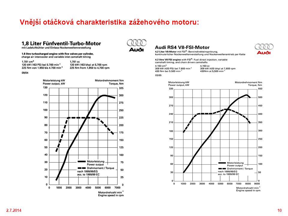2.7.201410 Vnější otáčková charakteristika zážehového motoru: