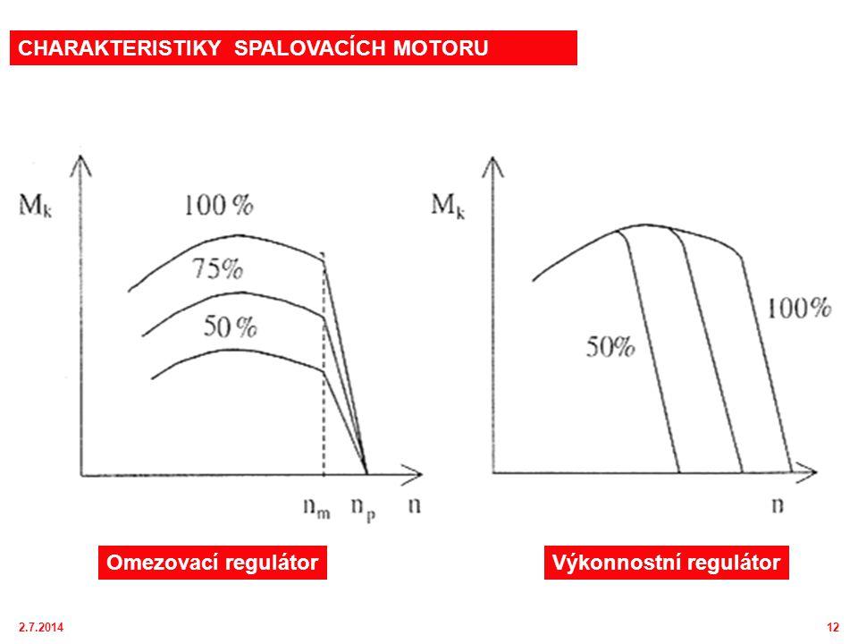 2.7.201412 CHARAKTERISTIKY SPALOVACÍCH MOTORU Omezovací regulátorVýkonnostní regulátor