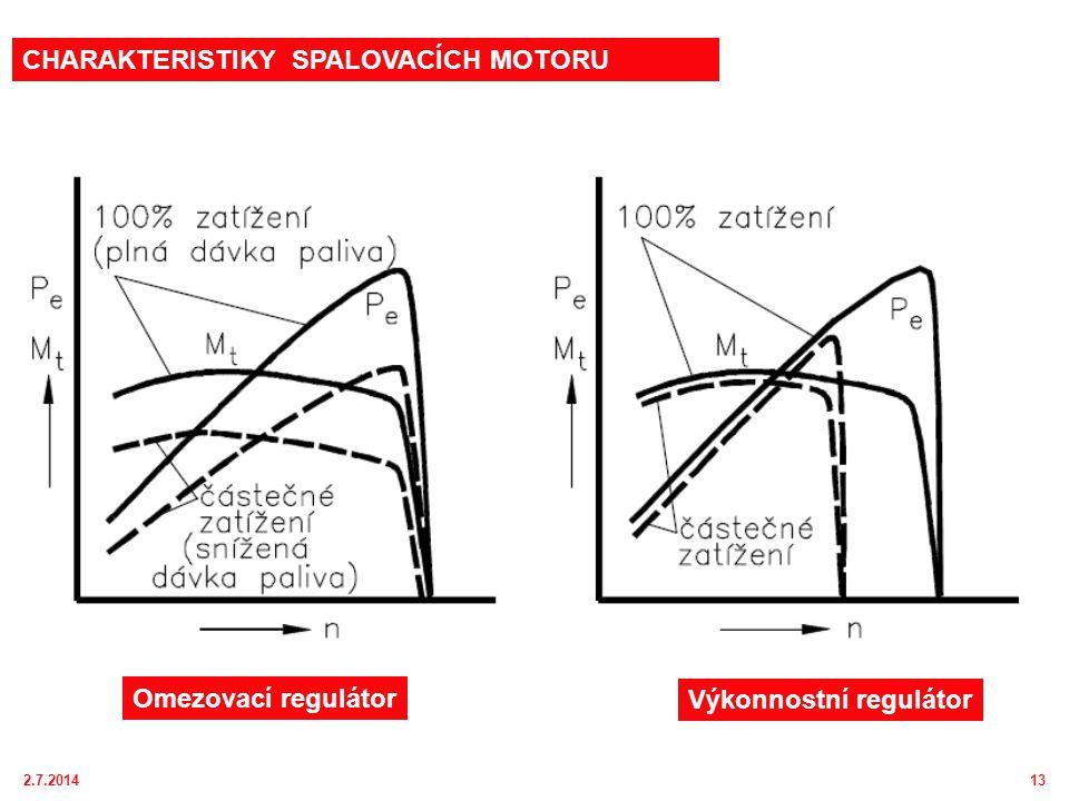 2.7.201413 CHARAKTERISTIKY SPALOVACÍCH MOTORU Omezovací regulátor Výkonnostní regulátor