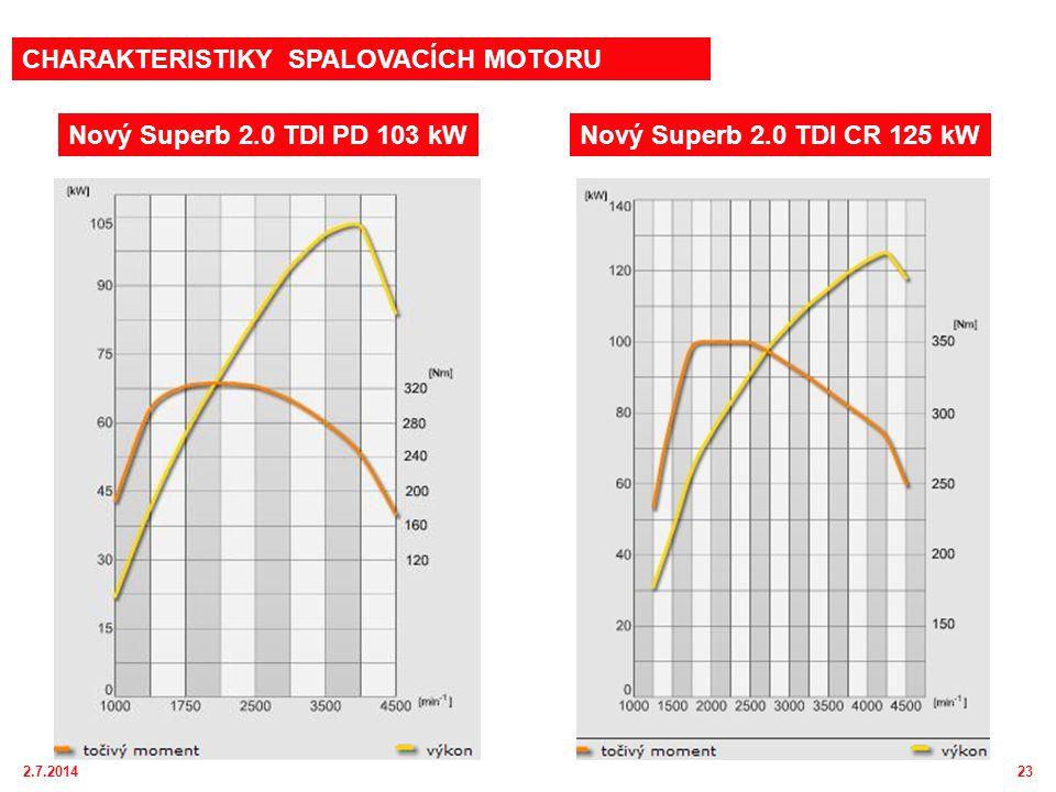 2.7.201423 Nový Superb 2.0 TDI PD 103 kW CHARAKTERISTIKY SPALOVACÍCH MOTORU Nový Superb 2.0 TDI CR 125 kW