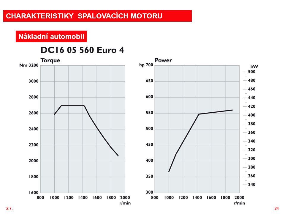 2.7.201424 Nákladní automobil CHARAKTERISTIKY SPALOVACÍCH MOTORU