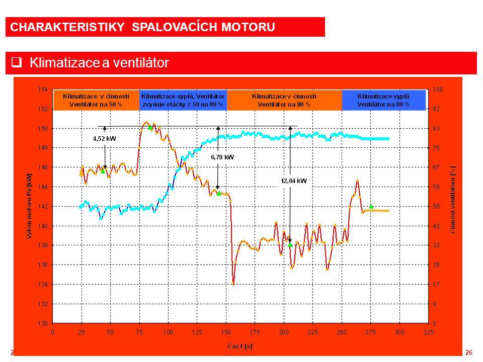 2.7.201426  Klimatizace a ventilátor CHARAKTERISTIKY SPALOVACÍCH MOTORU