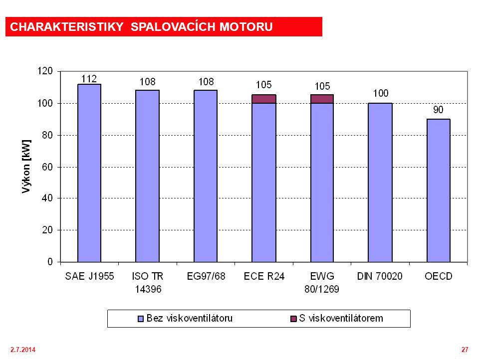 2.7.201427 CHARAKTERISTIKY SPALOVACÍCH MOTORU