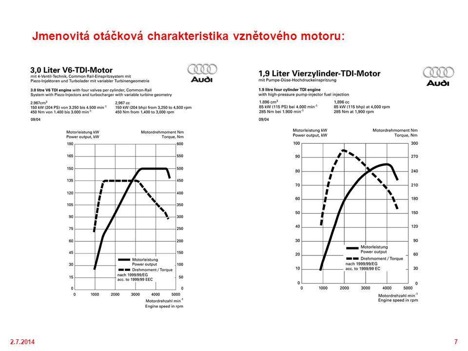 2.7.20147 Jmenovitá otáčková charakteristika vznětového motoru: