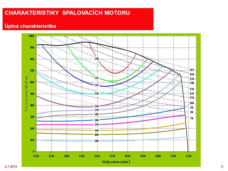 2.7.20148 CHARAKTERISTIKY SPALOVACÍCH MOTORU Úplná charakteristika