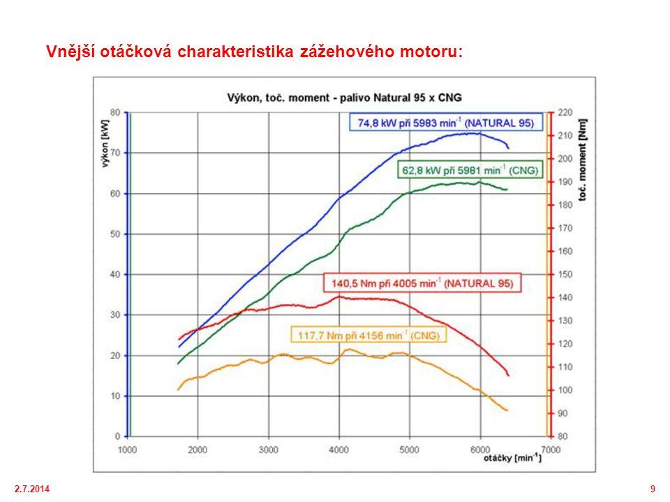 2.7.20149 Vnější otáčková charakteristika zážehového motoru: