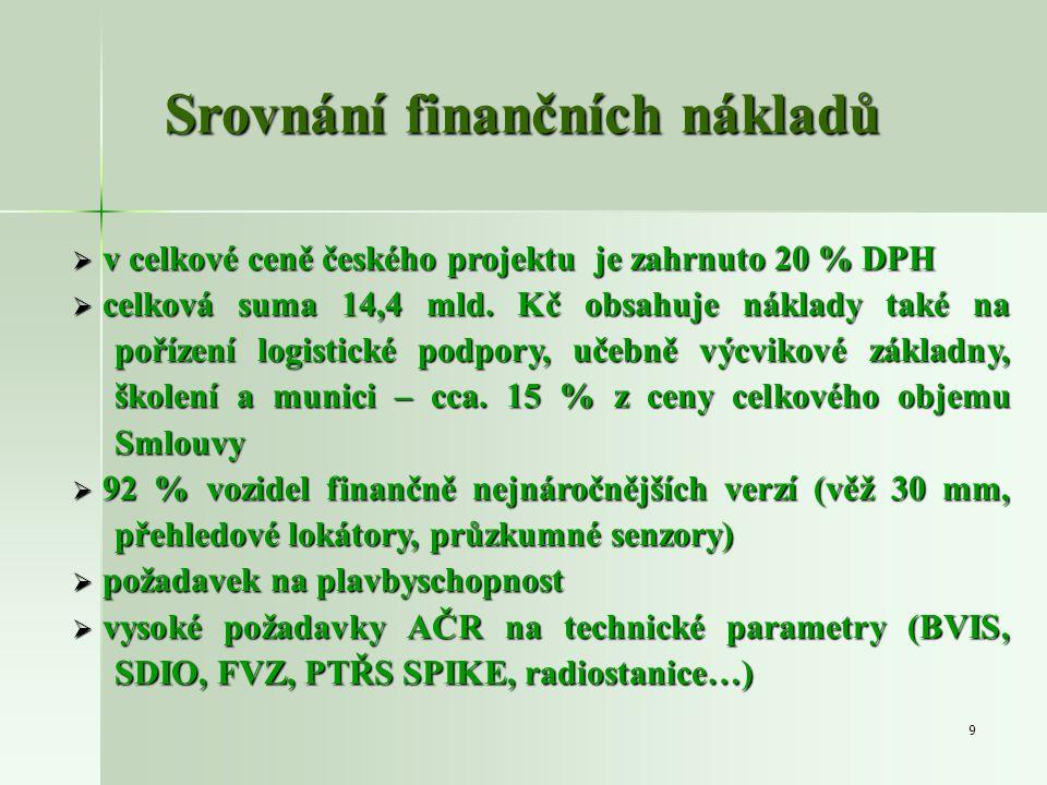 9 Srovnání finančních nákladů  v celkové ceně českého projektu je zahrnuto 20 % DPH  celková suma 14,4 mld. Kč obsahuje náklady také na pořízení log