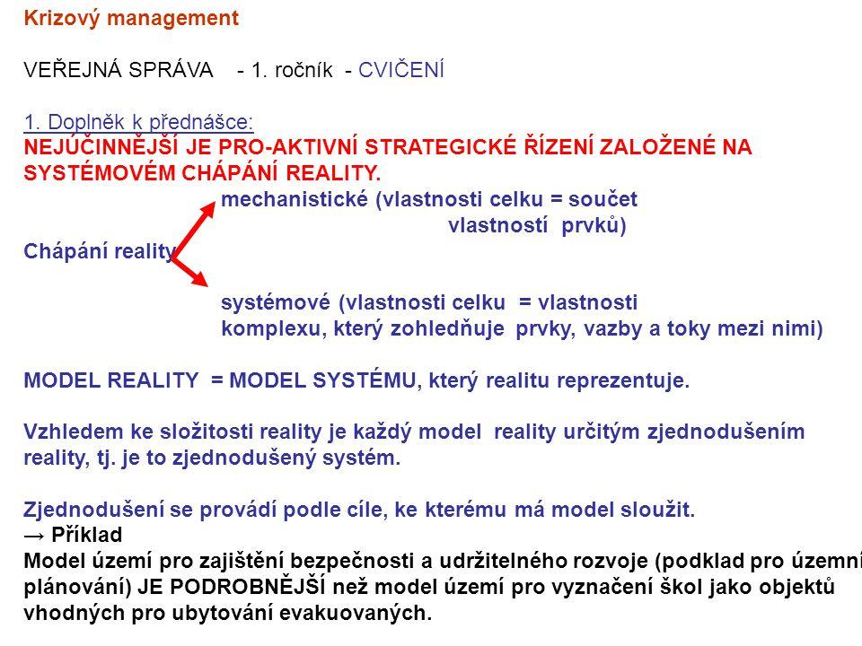 Krizový management VEŘEJNÁ SPRÁVA - 1. ročník - CVIČENÍ 1. Doplněk k přednášce: NEJÚČINNĚJŠÍ JE PRO-AKTIVNÍ STRATEGICKÉ ŘÍZENÍ ZALOŽENÉ NA SYSTÉMOVÉM