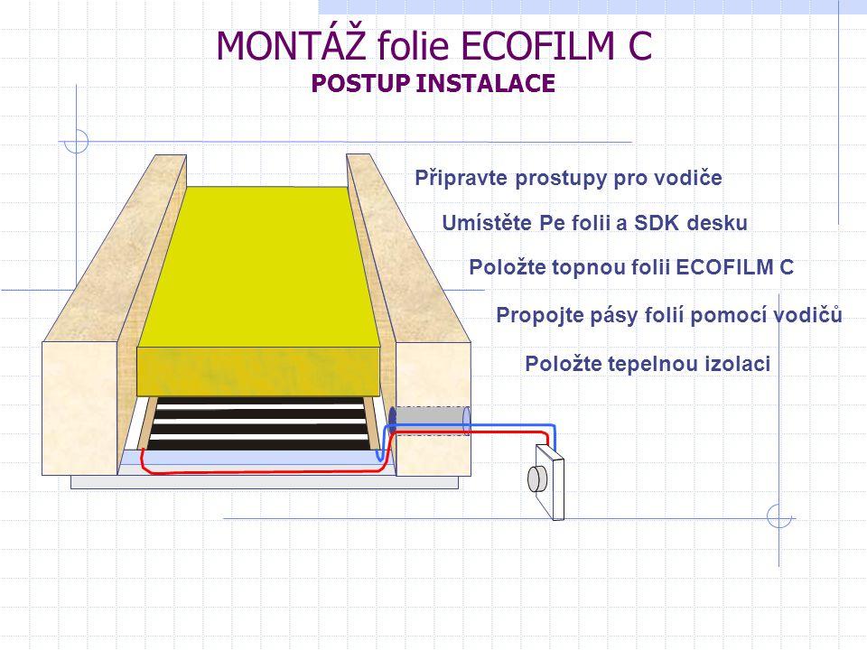 Připravte prostupy pro vodiče Umístěte Pe folii a SDK desku Položte topnou folii ECOFILM C Propojte pásy folií pomocí vodičů Položte tepelnou izolaci