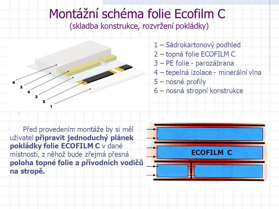 Montážní schéma folie Ecofilm C (skladba konstrukce, rozvržení pokládky) Před provedením montáže by si měl uživatel připravit jednoduchý plánek pokládky folie ECOFILM C v dané místnosti, z něhož bude zřejmá přesná poloha topné folie a přívodních vodičů na stropě.