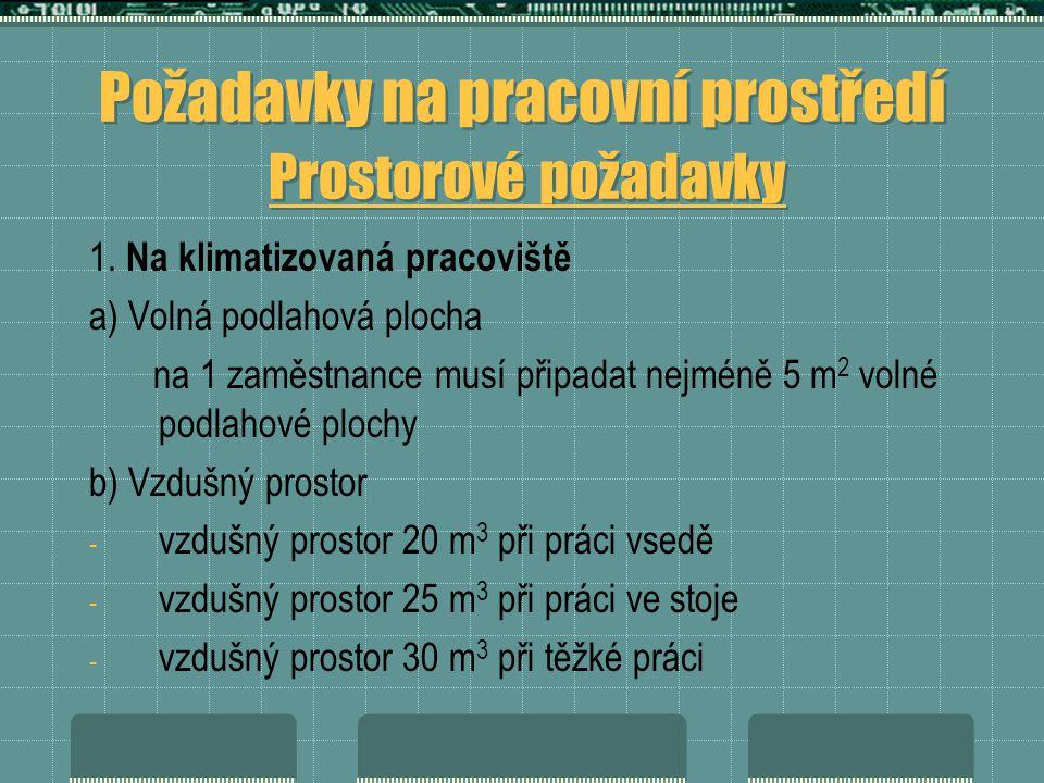 Požadavky na pracovní prostředí Prostorové požadavky 1.