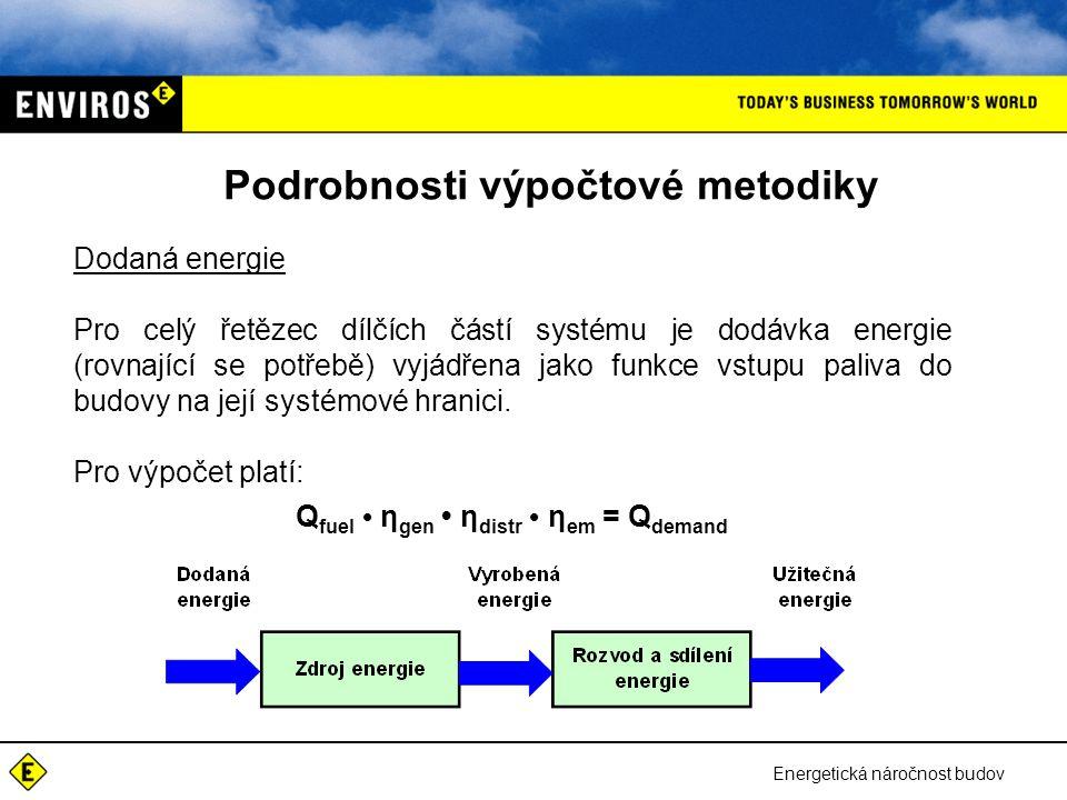 Energetická náročnost budov Dodaná energie Pro celý řetězec dílčích částí systému je dodávka energie (rovnající se potřebě) vyjádřena jako funkce vstu