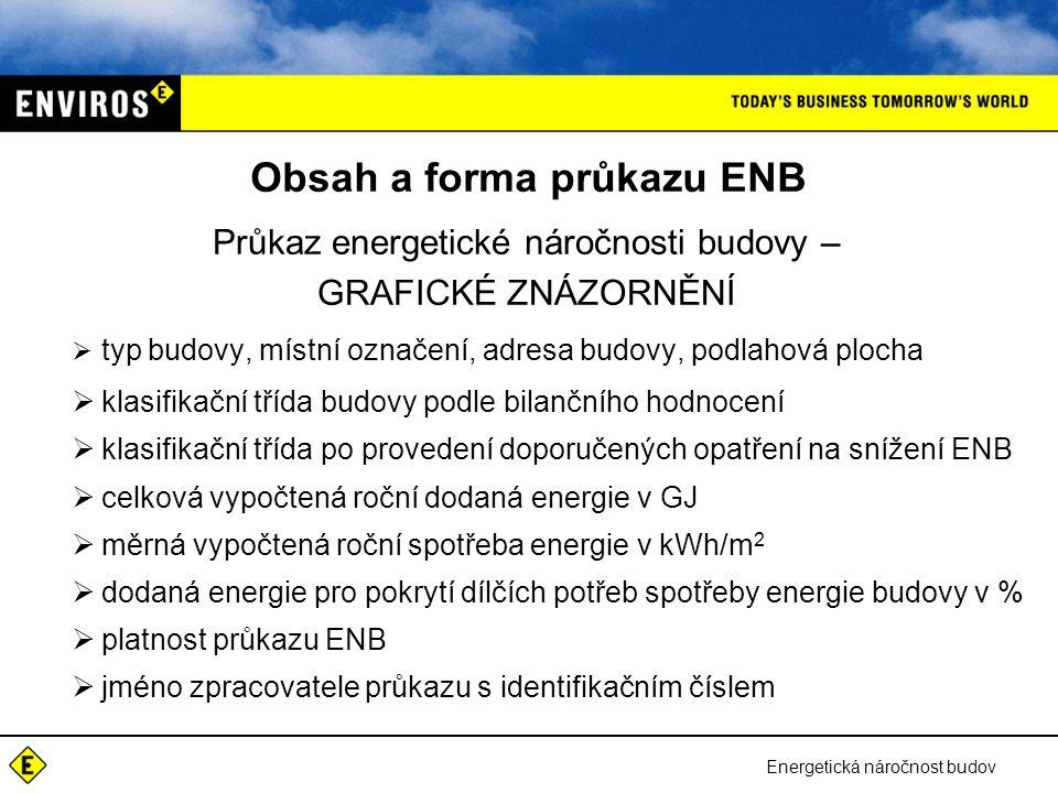 Energetická náročnost budov Obsah a forma průkazu ENB Průkaz energetické náročnosti budovy – GRAFICKÉ ZNÁZORNĚNÍ  typ budovy, místní označení, adresa