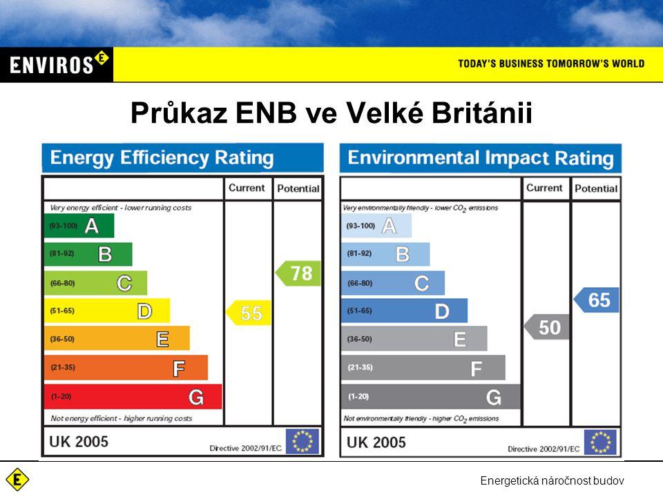 Energetická náročnost budov Průkaz ENB ve Velké Británii