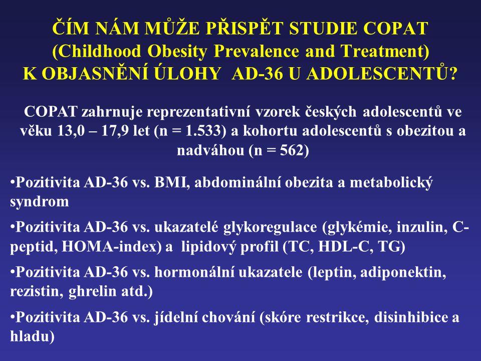 COPAT zahrnuje reprezentativní vzorek českých adolescentů ve věku 13,0 – 17,9 let (n = 1.533) a kohortu adolescentů s obezitou a nadváhou (n = 562) • Pozitivita AD-36 vs.