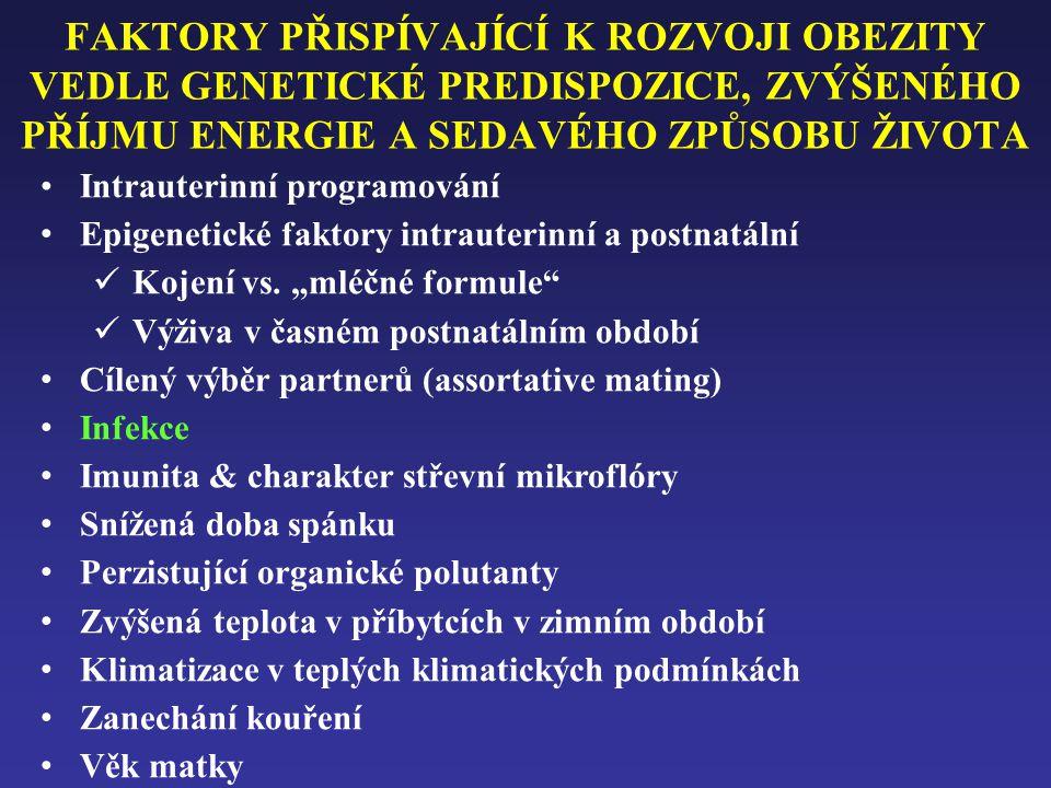 FAKTORY PŘISPÍVAJÍCÍ K ROZVOJI OBEZITY VEDLE GENETICKÉ PREDISPOZICE, ZVÝŠENÉHO PŘÍJMU ENERGIE A SEDAVÉHO ZPŮSOBU ŽIVOTA •Intrauterinní programování •