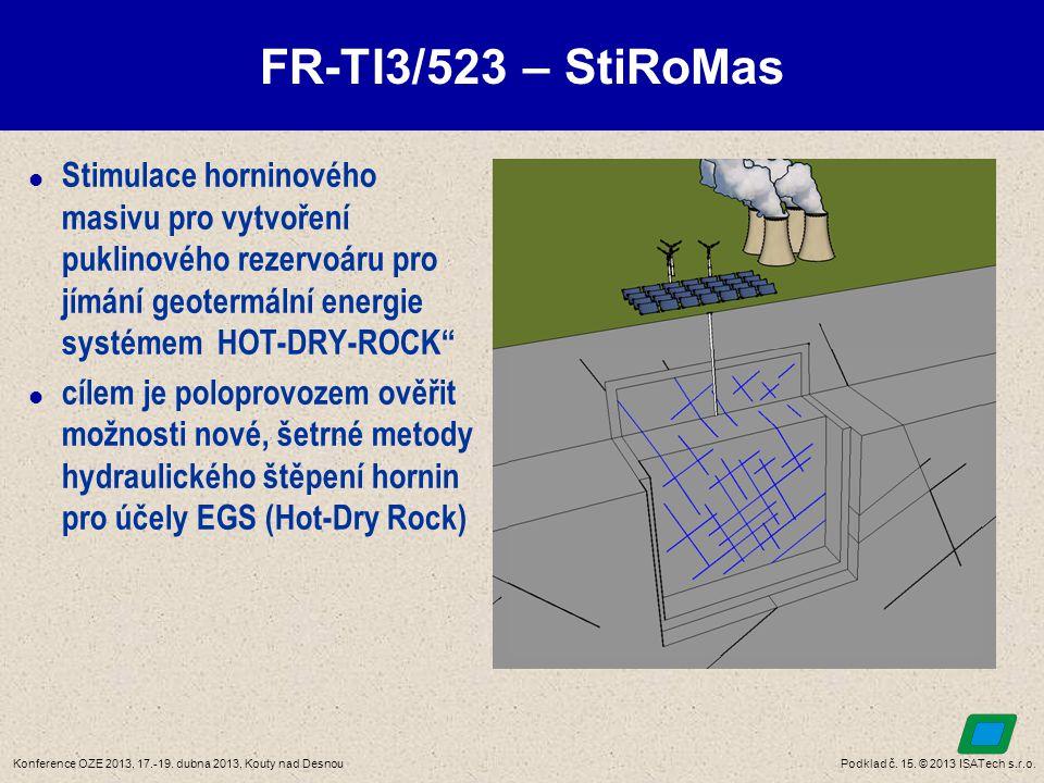 Podklad č. 15. © 2013 ISATech s.r.o.Konference OZE 2013, 17.-19. dubna 2013, Kouty nad Desnou FR-TI3/523 – StiRoMas  Stimulace horninového masivu pro