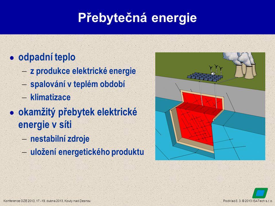 Podklad č. 3. © 2013 ISATech s.r.o.Konference OZE 2013, 17.-19. dubna 2013, Kouty nad Desnou Přebytečná energie  odpadní teplo  z produkce elektrick