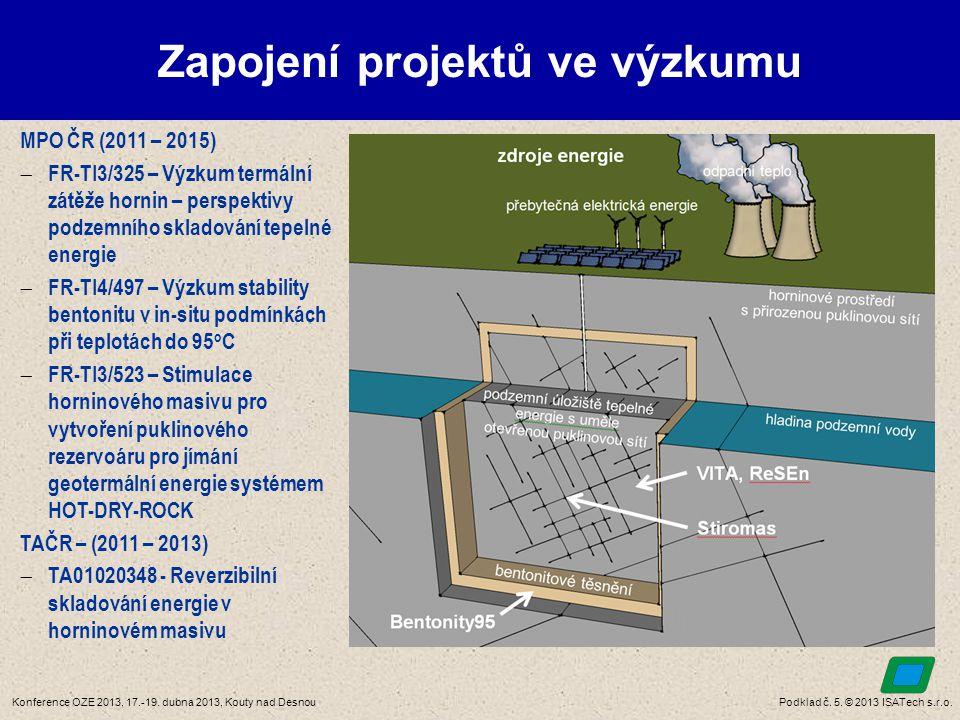 Podklad č. 5. © 2013 ISATech s.r.o.Konference OZE 2013, 17.-19. dubna 2013, Kouty nad Desnou Zapojení projektů ve výzkumu MPO ČR (2011 – 2015)  FR-TI