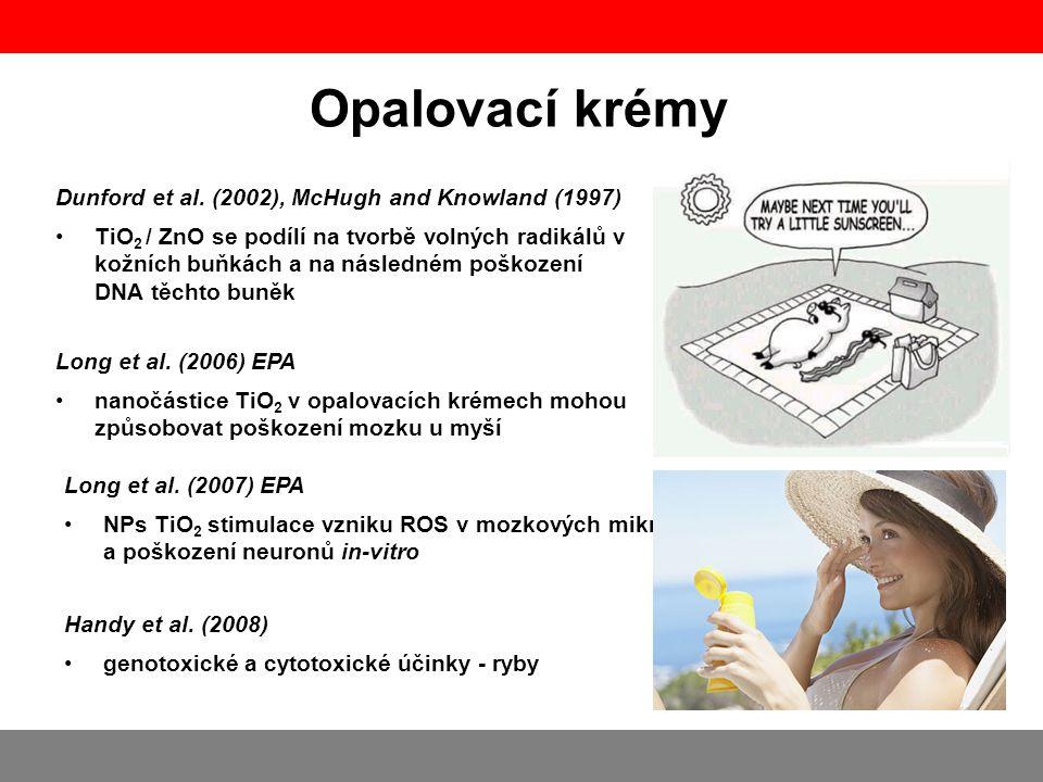 Dunford et al. (2002), McHugh and Knowland (1997) •TiO 2 / ZnO se podílí na tvorbě volných radikálů v kožních buňkách a na následném poškození DNA těc