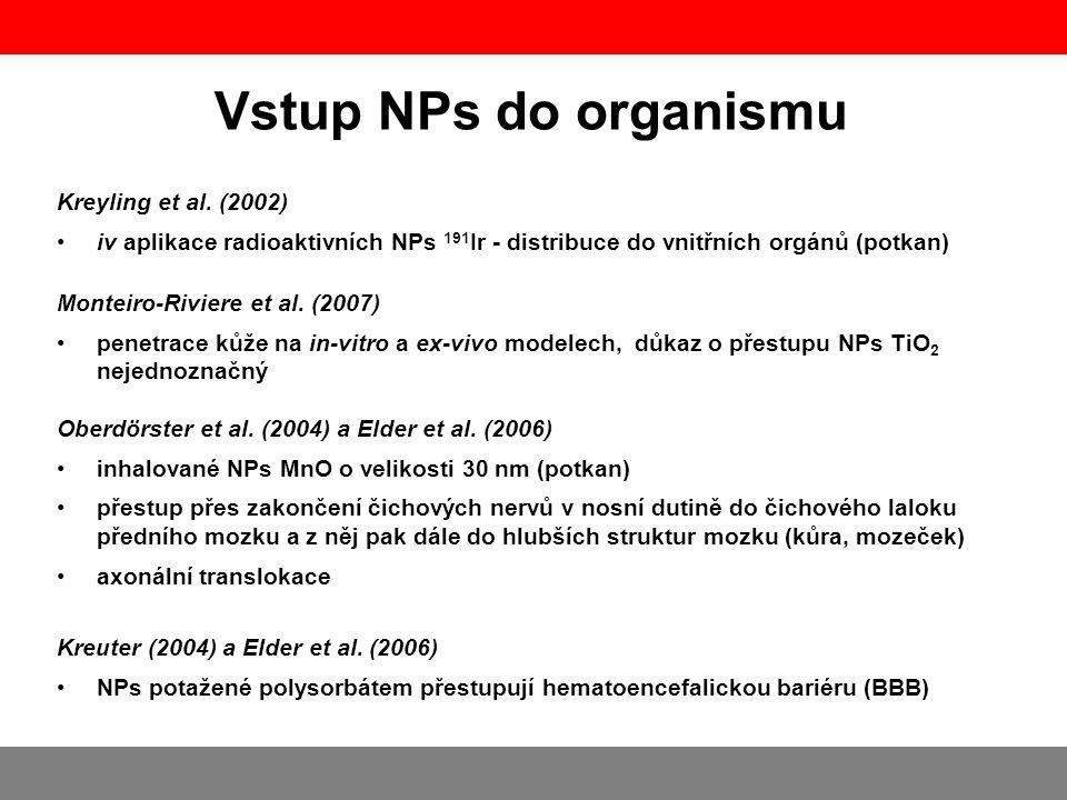 Kreyling et al. (2002) •iv aplikace radioaktivních NPs 191 Ir - distribuce do vnitřních orgánů (potkan) Vstup NPs do organismu Oberdörster et al. (200