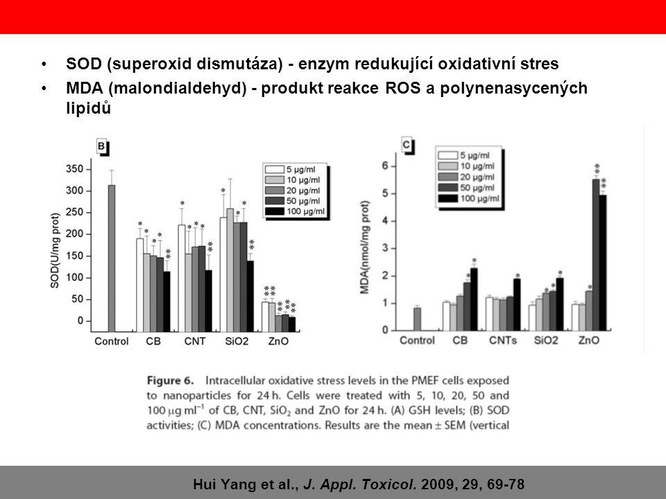 Hui Yang et al., J. Appl. Toxicol. 2009, 29, 69-78 •SOD (superoxid dismutáza) - enzym redukující oxidativní stres •MDA (malondialdehyd) - produkt reak