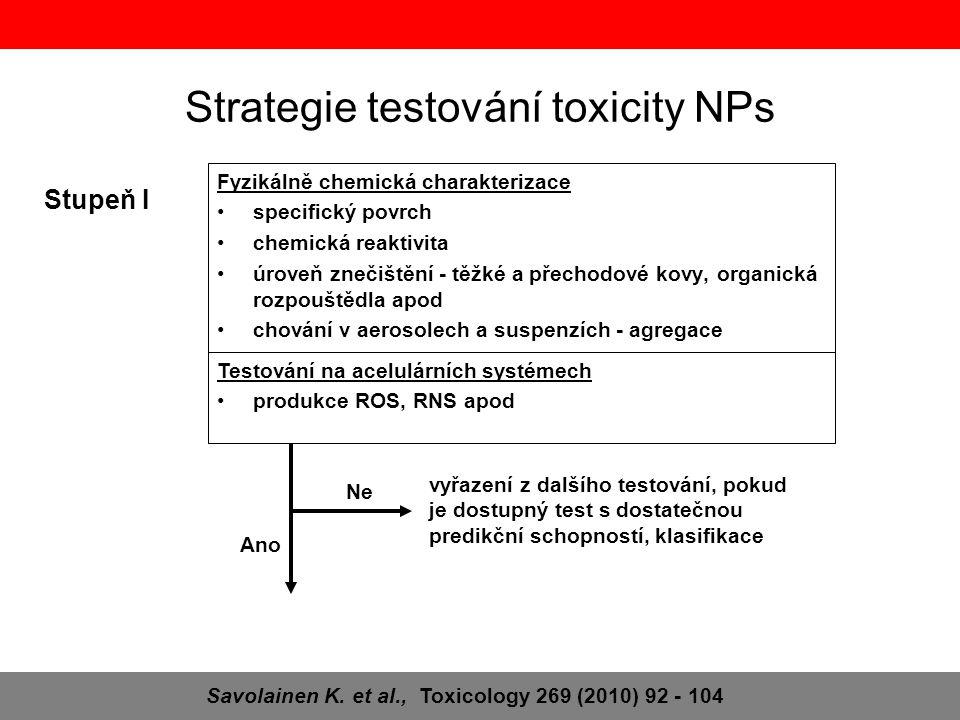 Savolainen K. et al., Toxicology 269 (2010) 92 - 104 Strategie testování toxicity NPs Fyzikálně chemická charakterizace •specifický povrch •chemická r