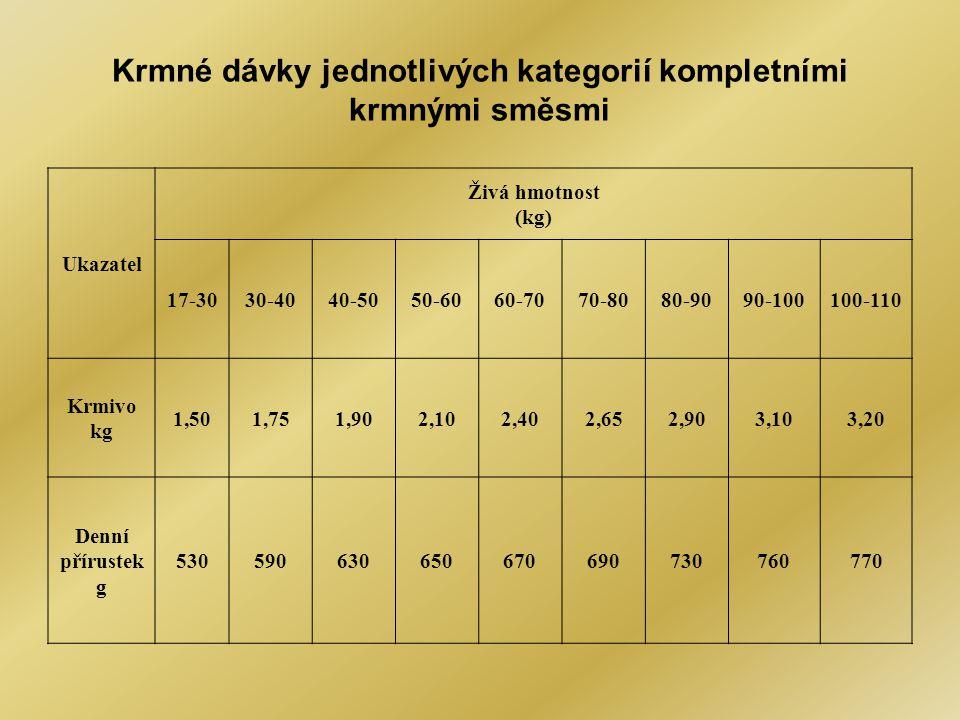 Krmné dávky jednotlivých kategorií kompletními krmnými směsmi Ukazatel Živá hmotnost (kg) 17-3030-4040-5050-6060-7070-8080-9090-100100-110 Krmivo kg 1