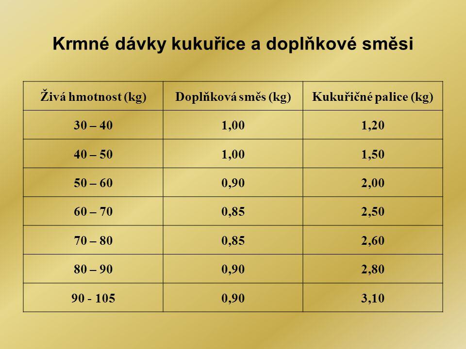 Krmné dávky kukuřice a doplňkové směsi Živá hmotnost (kg)Doplňková směs (kg)Kukuřičné palice (kg) 30 – 401,001,20 40 – 501,001,50 50 – 600,902,00 60 –