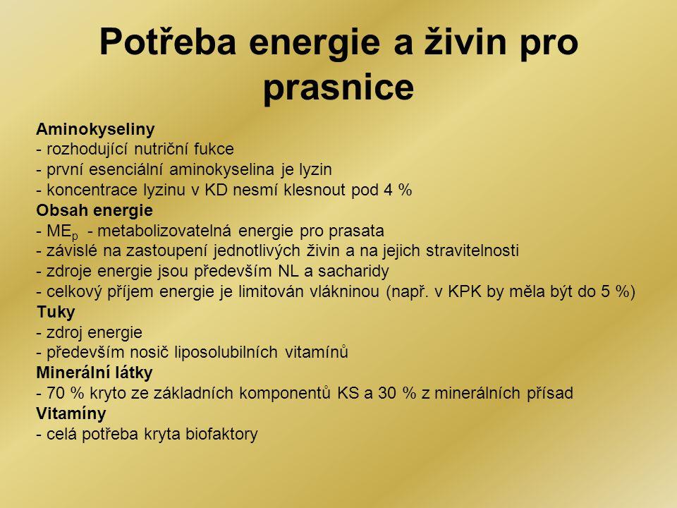 Potřeba energie a živin pro prasnice Aminokyseliny - rozhodující nutriční fukce - první esenciální aminokyselina je lyzin - koncentrace lyzinu v KD ne