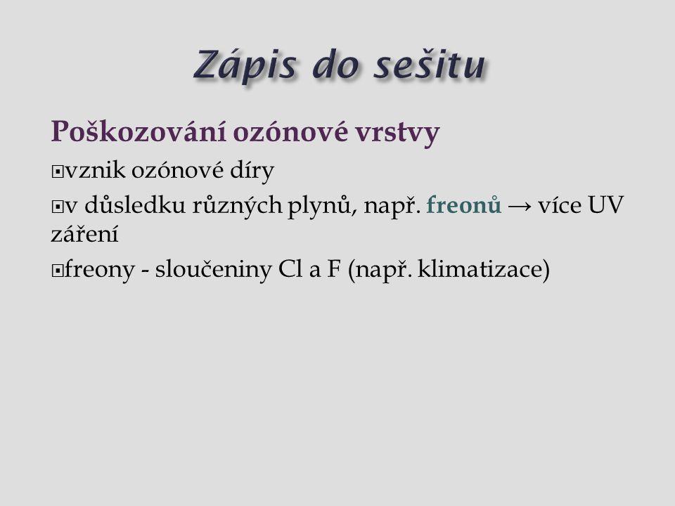 Poškozování ozónové vrstvy  vznik ozónové díry  v důsledku různých plynů, např. freonů → více UV záření  freony - sloučeniny Cl a F (např. klimatiz