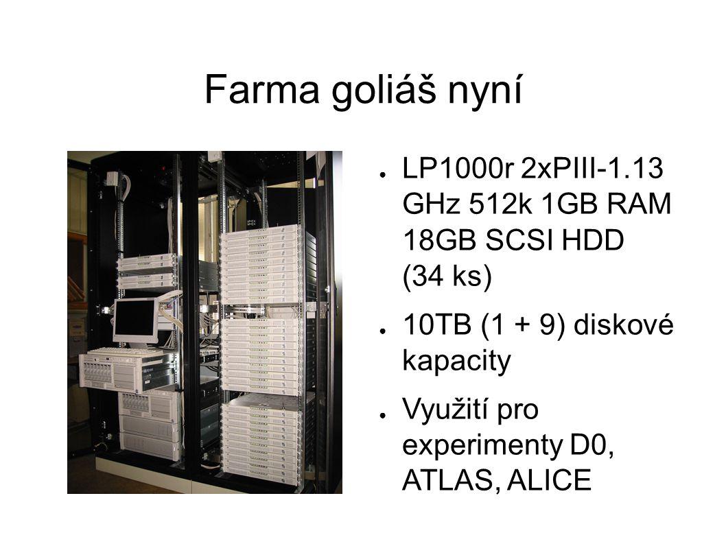 Disková kapacita ● 2 disková pole ● /raid – 1TB Ultra160 SCSI disky – ext3 filesystem, RAID5 ● /raid3_atlas, /raid3_alice, raid3_d0 – 9TB UltraATA 133 disky – ext3 filesystem, RAID5 ● zálohování důležitých dat na LTO pásky