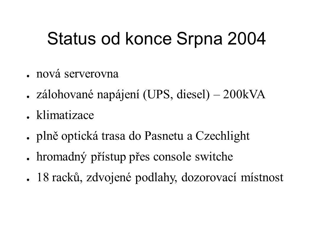 Status od konce Srpna 2004 ● nová serverovna ● zálohované napájení (UPS, diesel) – 200kVA ● klimatizace ● plně optická trasa do Pasnetu a Czechlight ●