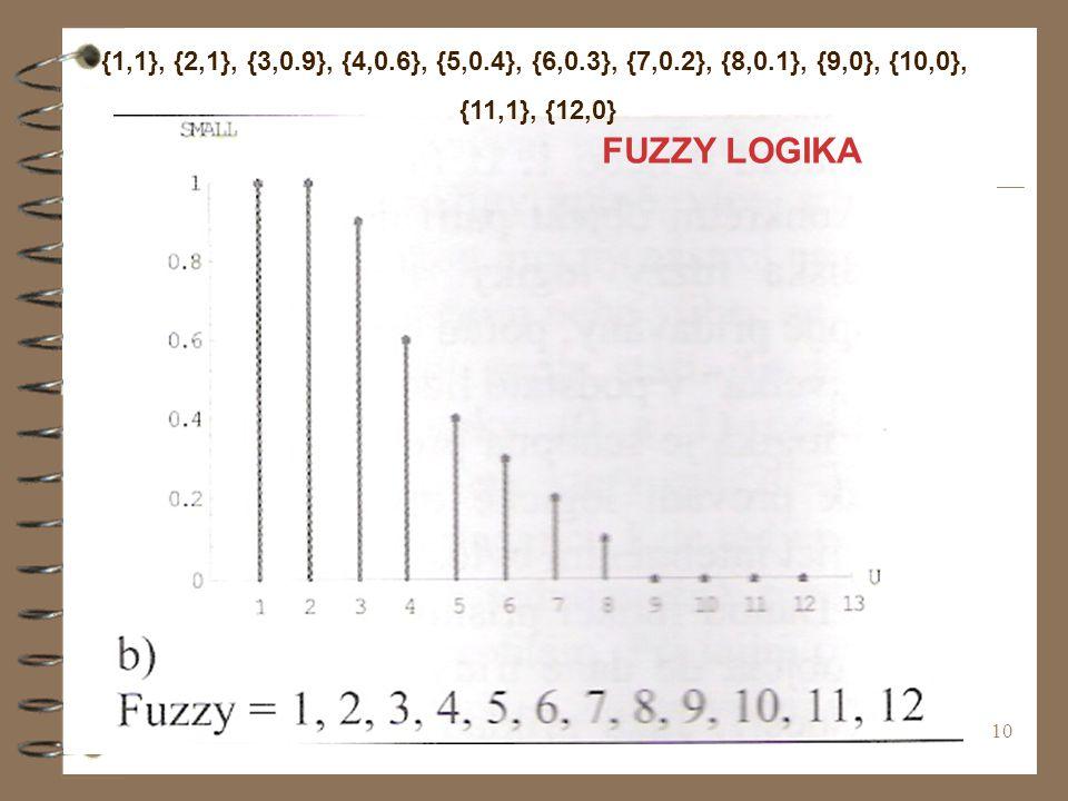 9 {1,0}, {2,1}, {3,1}, {4,0}, {5,1}, {6,0}, {7,1}, {8,0}, {9,0}, {10,0}, {11,1}, {12,0} FUZZY LOGIKA=BINÁRNÍ LOGIKA