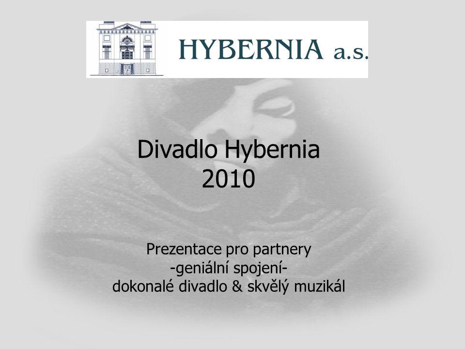 Divadlo Hybernia prezentace pro partnery Multifunkční divadlo na prestižním místě v centru Prahy, nový fenomén – nové kulturní centrum města.