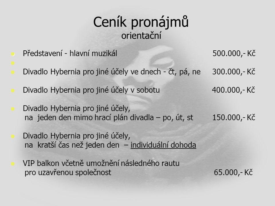 Ceník pronájmů orientační   Představení - hlavní muzikál 500.000,- Kč     Divadlo Hybernia pro jiné účely ve dnech - čt, pá, ne 300.000,- Kč  