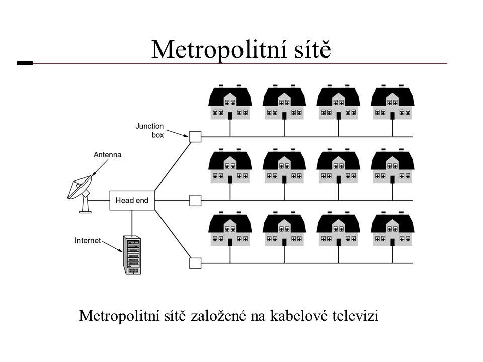 Metropolitní sítě Metropolitní sítě založené na kabelové televizi