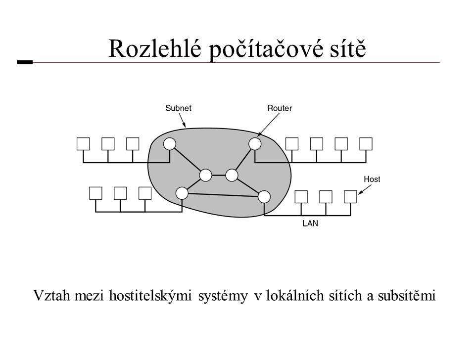 Rozlehlé počítačové sítě Vztah mezi hostitelskými systémy v lokálních sítích a subsítěmi