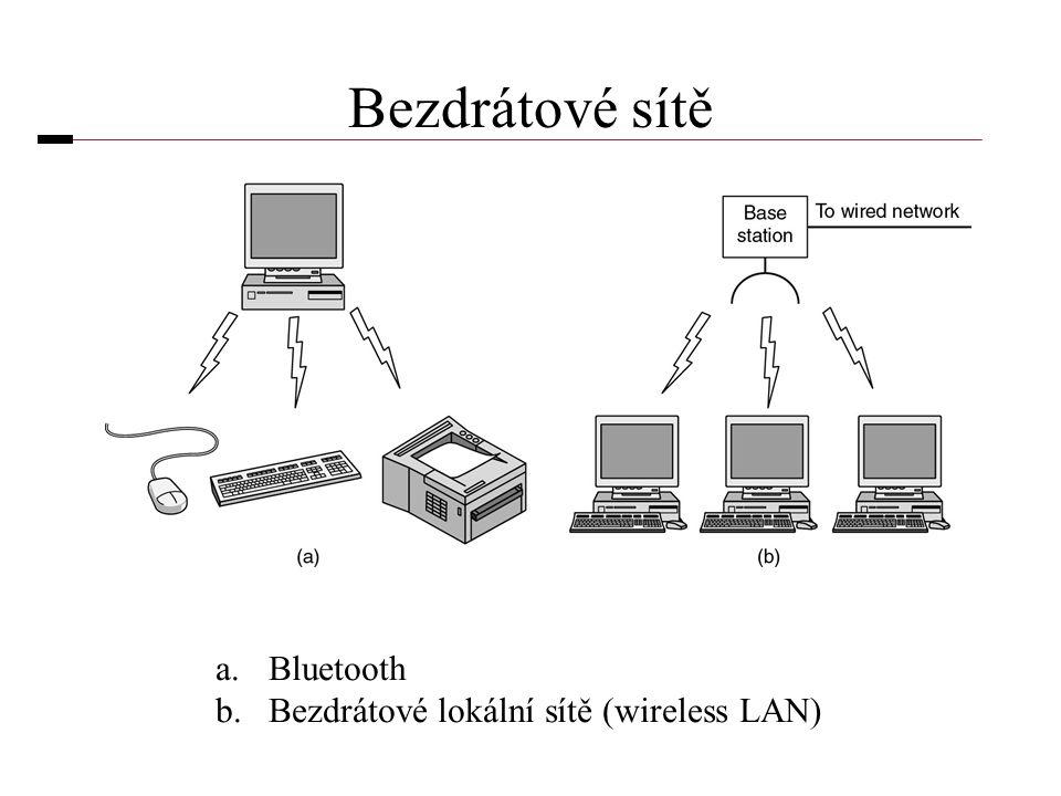 Bezdrátové sítě a.Bluetooth b.Bezdrátové lokální sítě (wireless LAN)