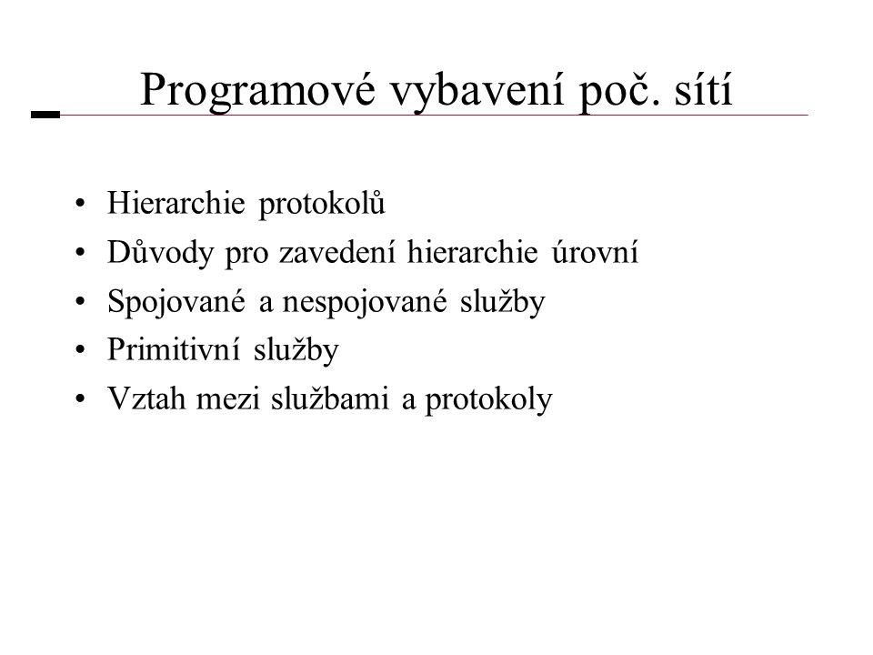 Programové vybavení poč.